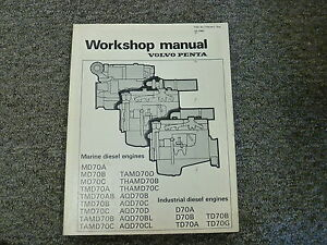 Volvo Penta MD70 TMD70 TAMD70 AQD70 D70 TD70 Engine Shop Service Repair Manual