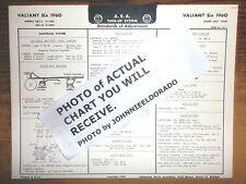 1960 Plymouth Valiant SIX Series QX1-L (V-100) & QX1-H (V-200) AEA Tune Up Chart