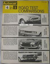 AUTOCAR road test featuring Vauxhall Victor, Triumph, Rover P6, Ford Corsair
