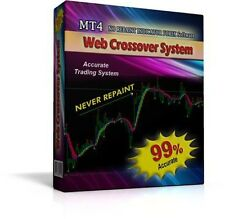 New MT4  Forex Trading system *WebCross* for Profitable Trading purpose!