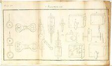 Stampa antica FABBRO FERRAIO serrature Serrurerie 8 1814 Old antique print