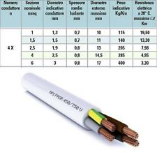 2 METRI CAVO FROR 4G 4 x 1.5 mm² ANTIFIAMMA MULTIPOLARE ELETTRICO IGNIFUGO FLEX