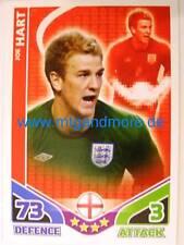 Match coronó World Stars-Joe Hart-Inglaterra