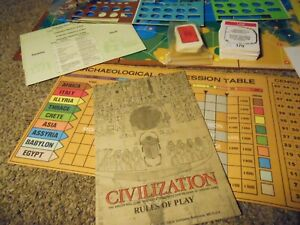 CIVILIZATION Game of the Heroic Age 1971 Bookcase Game (Avalon Hill)