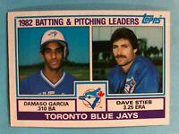 1983 Topps Toronto Blue Jays Complete Team Set - 25 cards Garcia/Stieb/Barfield