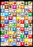 Hindi Alphabet Chart : Hindi Alphabet Poster