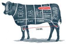 Vintage Butchers Beef Cuts of Meat Cow Food Diagram Wall Art Poster Print (A3)