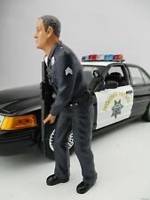 Police Officer 2 * LAPD Style * AMERICAN DIORAMA * Maßstab 1:18* OVP * NEU