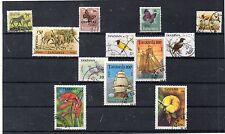 Tanzania Valores del año 1965-94 (DI-286)