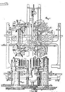 Alte, antike Stickmaschine: Maschinenfabrik Kappel - histor. Dokumente 1877-1942