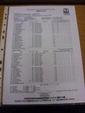 13/12/2012 Teamsheet: FIFA Club World Cup Semi-Final - Monterrey v Chelsea [In Y