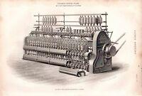 1874 Estampado Algodón Spinning Acabado Roving Marco Platt