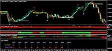 ZWinner 21 - Advanced Breakout FX Trading System