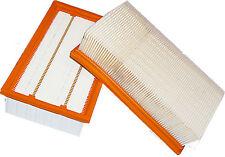 2 Flachfaltenfilter R 283/1 passend für Kärcher 6.904-206, 6.904-367, NT361