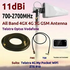 900 MHz Frequency Bands Home Wi-Fi Antennas