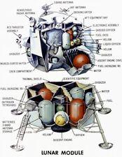 Nasa- Apollo Lunar Module Operations Lem Handbook Vol. 1