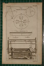 1764 antico stampa ~ variazione BUSSOLA ~ Tessitura GUAINA