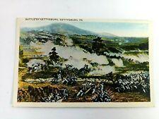 Vintage Postcard Battle of Gettysburg, Gettysburg PA Cannons