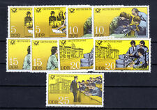 DDR  Mi.Nr. 2583 - 2587, Bildungseinrichtungen Deutsche Post,  postfr.,  1981