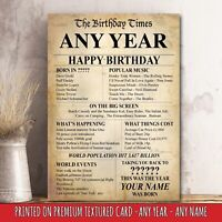 ANY YEAR Personalised Birthday GREETING CARD Back In Edition Ago Milestone 140