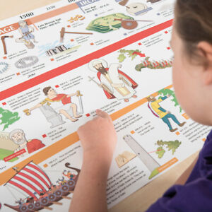 STONE AGE TO 1066 History Timeline 3 x Posters Teaching kids Wall poster KS2