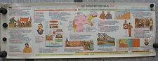 Wandbild Geschichtsfries Weimarer Republik 139x50 vintage germany wall chart ~65