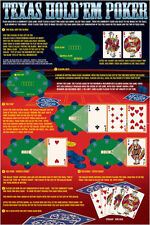 Rules of TEXAS HOLD'EM POKER Wall POSTER for Man-Cave, Dorm Room, Card Table
