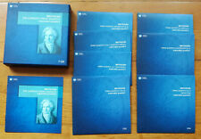 Beethoven - The Complete String Quartets - Alban Berg Quartett - 7CD - Warner