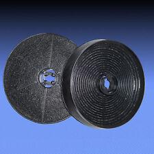 SPARSET 2 Aktivkohlefilter Kohlefilter Filter für DunstabzugshaubeAMICA CEF-145