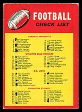 1971 OPC O PEE CHEE CFL FOOTBALL 132 CHECKLIST 40% MARKED EX+ (1-132) CARD
