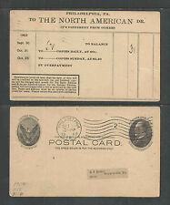 1903 THE NORTH AMERICAN DR PHILADELPHIA PA US POSTAL CARD UX18 POSTCARD