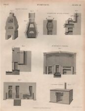 FURNACES. Mushet's, Lacquering & Enamellers Muffle Furnaces. BRITANNICA 1860