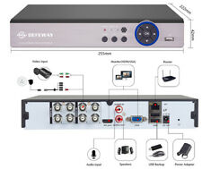 8CH 1080N CCTV Email DVR 1500TVL Motion Detection Remote Playback Recorder
