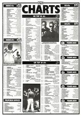 ARTICLE - ADVERT 29/10/94PGN08 NME CHARTS : PATO BANTON, BABY COME BACK NO.1