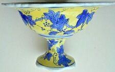 Ceramic  sc 1 st  eBay & Tuscan Decorative Plates u0026 Bowls | eBay