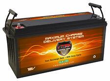SLR200 Solar Wind Power Backup 200AH 12V deep cycle VMAX AGM BATTERY HI CAPACITY