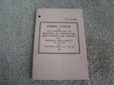 FIRING TABLES FOR GUN, MACHINE, CAL. 0.50, BROWNING M2, WATERCOOLED HEAVY BARREL