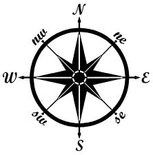 Compass FUNNY Vinyl Window Decal Car Truck Stickers