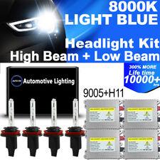9005 8000K XENON HID HIGH BEAM HEADLIGHT BULB+SLIM AC BALLAST KIT S40 C70 SUPRA