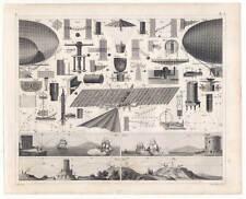 Luftfahrt - Ballistik - Stahlstich 1851
