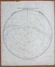 Sohr / Berghaus: Large Map Celestial Map Stars - 1853