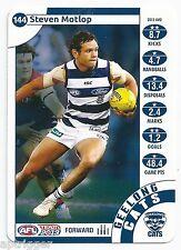 2013 Teamcoach (144) Steven MOTLOP Geelong
