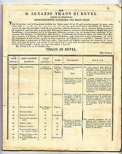 U638-MOTI 1821-PIEMONTE LISTE MILITAIRE CONDAMNÉ POUR INSURRECTION