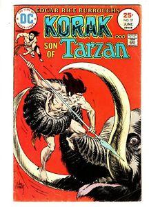Korak #57 - The Most Endangered Species!  (Copy 2)