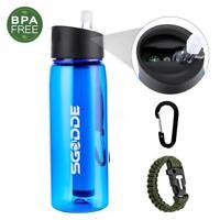 SGODDE Portable Sports Water + Bottle Filter BPA Free Water Purification