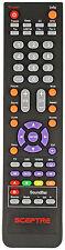 Sceptre Remote Control X322BV-MQR X325BV-FMQR E325PV-HDR E325UV-HDR E325WV-HDR