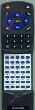 Replacement Remote for SONY MHCEC909IP, MHCEC709IP, HCDBX20I