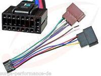 Blaupunkt Stockholm 100 Autoradio Stecker Adapter Kabel Radioadapter DIN > ISO