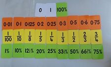 Fraction, Decimal & Percentage cards (New set of 30 cards)