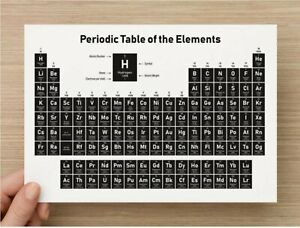 Table of elements black & white print in large poster and A5 insert cards